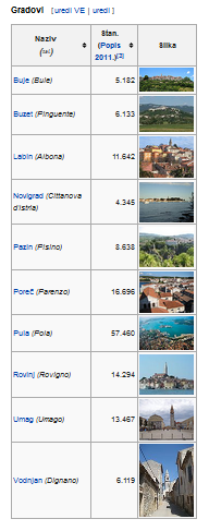 istra-gradovi