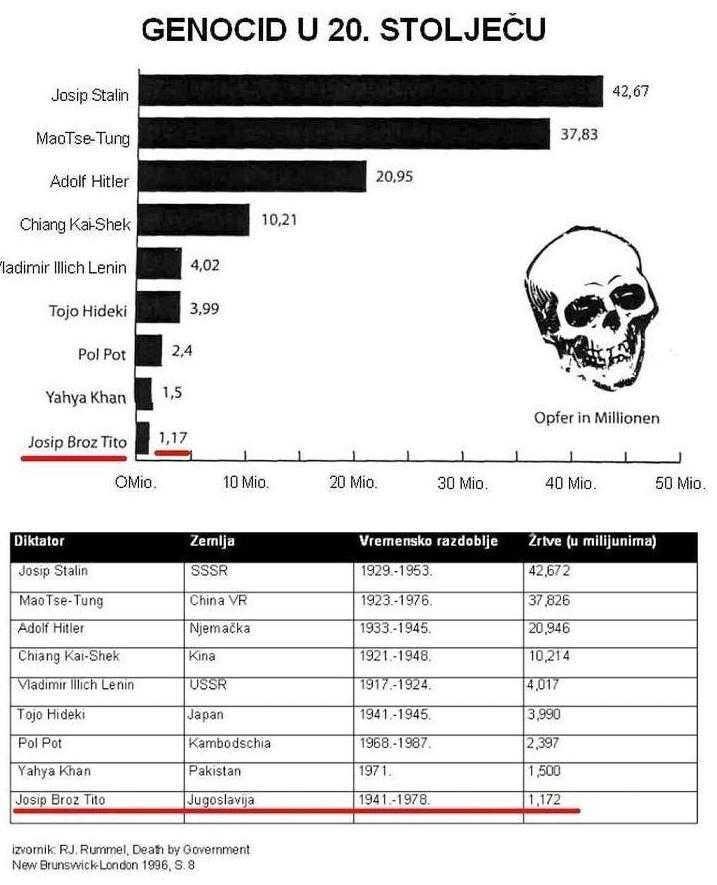 zločinci -genocid