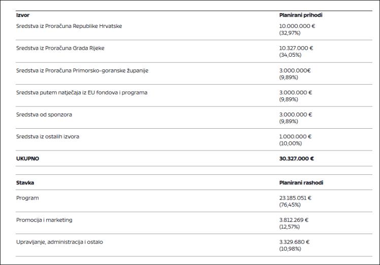 financiranje EPK